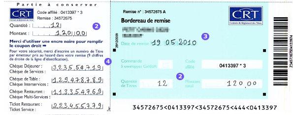 Video Remise Crt Ticket Restaurant